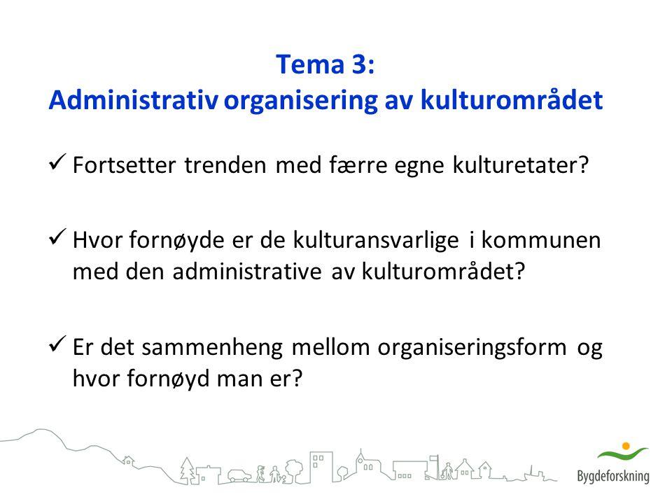 Tema 3: Administrativ organisering av kulturområdet Fortsetter trenden med færre egne kulturetater? Hvor fornøyde er de kulturansvarlige i kommunen me