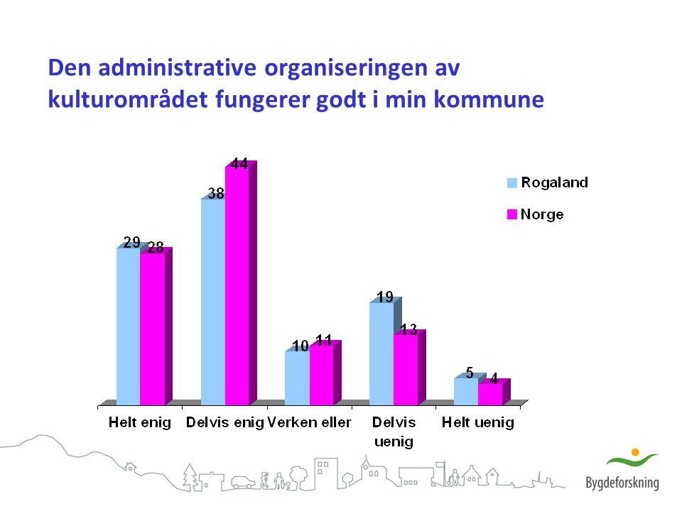 Den administrative organiseringen av kulturområdet fungerer godt i min kommune