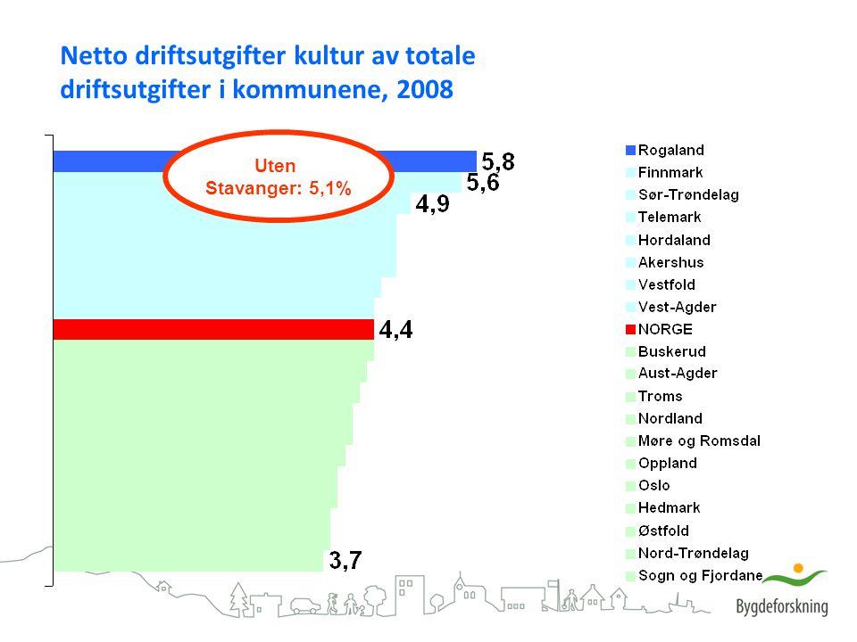 Netto driftsutgifter kultur av totale driftsutgifter i kommunene, 2008 Uten Stavanger: 5,1%