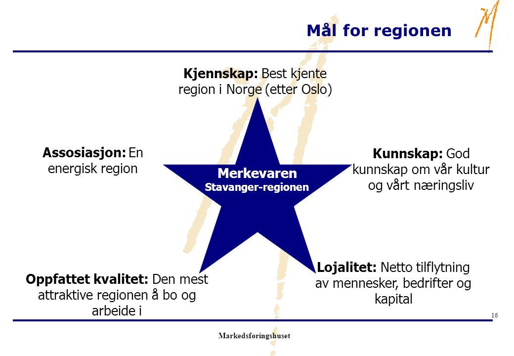 Markedsføringshuset 16 Mål for regionen Assosiasjon: En energisk region Kjennskap: Best kjente region i Norge (etter Oslo) Kunnskap: God kunnskap om v