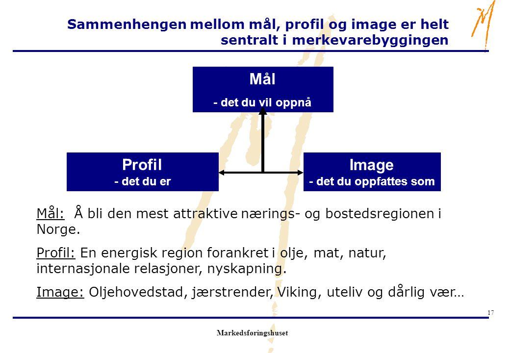 Markedsføringshuset 17 Mål - det du vil oppnå Profil - det du er Image - det du oppfattes som Sammenhengen mellom mål, profil og image er helt sentral