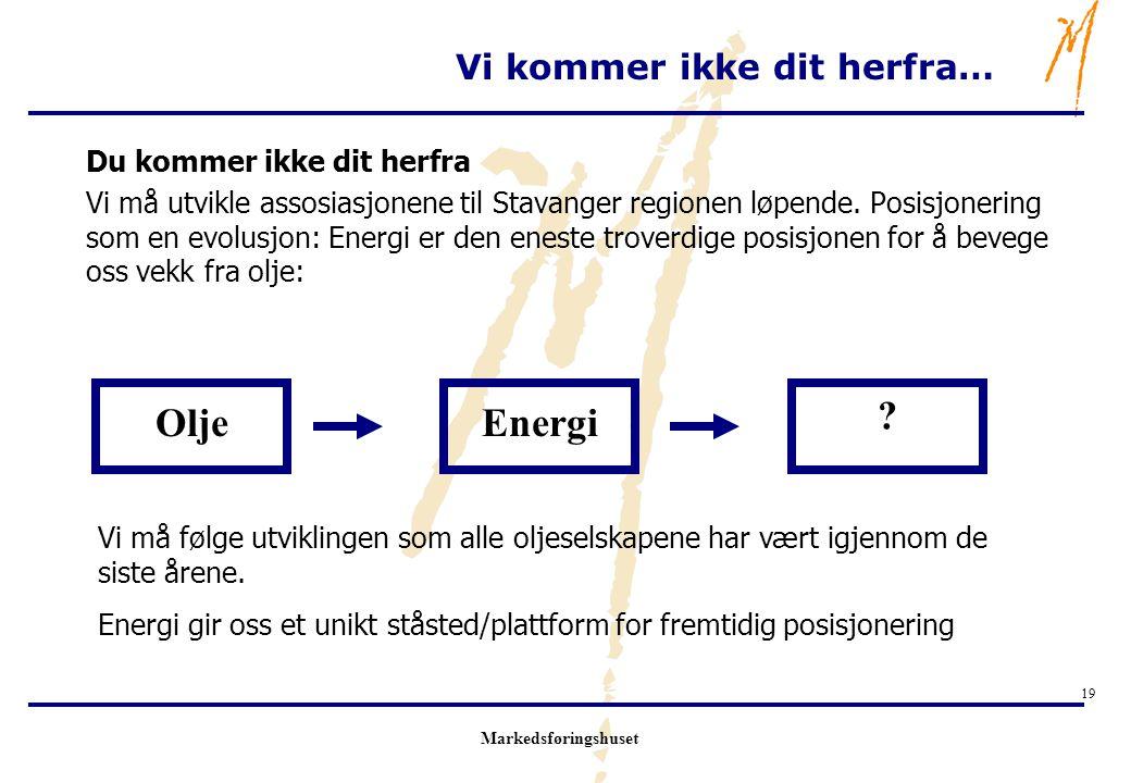 Markedsføringshuset 19 Vi kommer ikke dit herfra… Du kommer ikke dit herfra Vi må utvikle assosiasjonene til Stavanger regionen løpende. Posisjonering