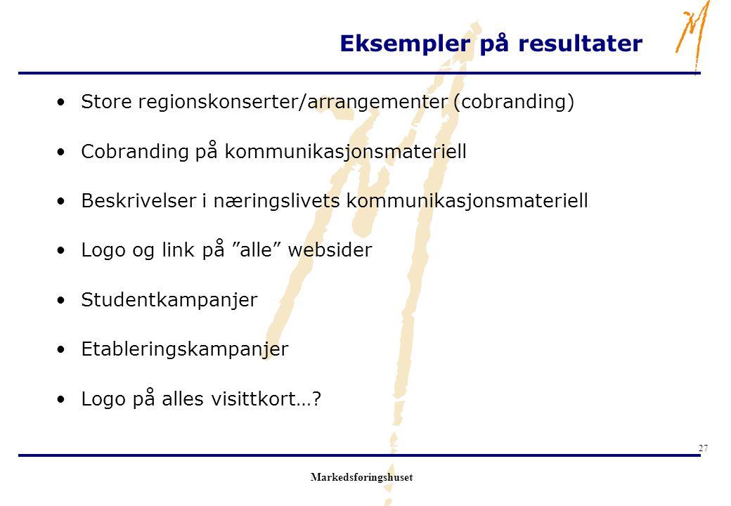 Markedsføringshuset 27 Eksempler på resultater Store regionskonserter/arrangementer (cobranding) Cobranding på kommunikasjonsmateriell Beskrivelser i