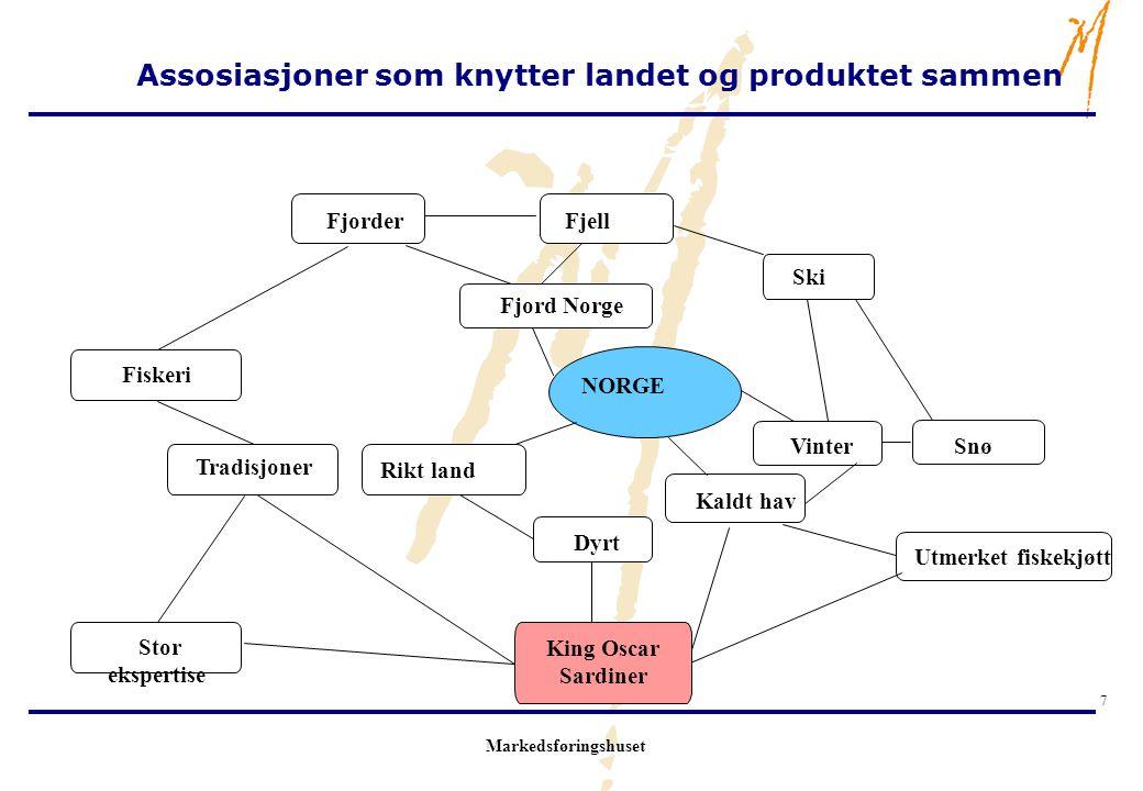 Markedsføringshuset 7 Assosiasjoner som knytter landet og produktet sammen Fjorder Fjell Ski Fjord Norge NORGE Vinter Snø Kaldt hav Utmerket fiskekjøt