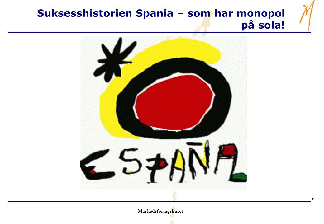 Markedsføringshuset 9 Suksesshistorien Spania – som har monopol på sola!