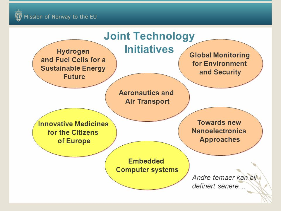 Joint Technology Initiatives Global Monitoring for Environment and Security Global Monitoring for Environment and Security Hydrogen and Fuel Cells for