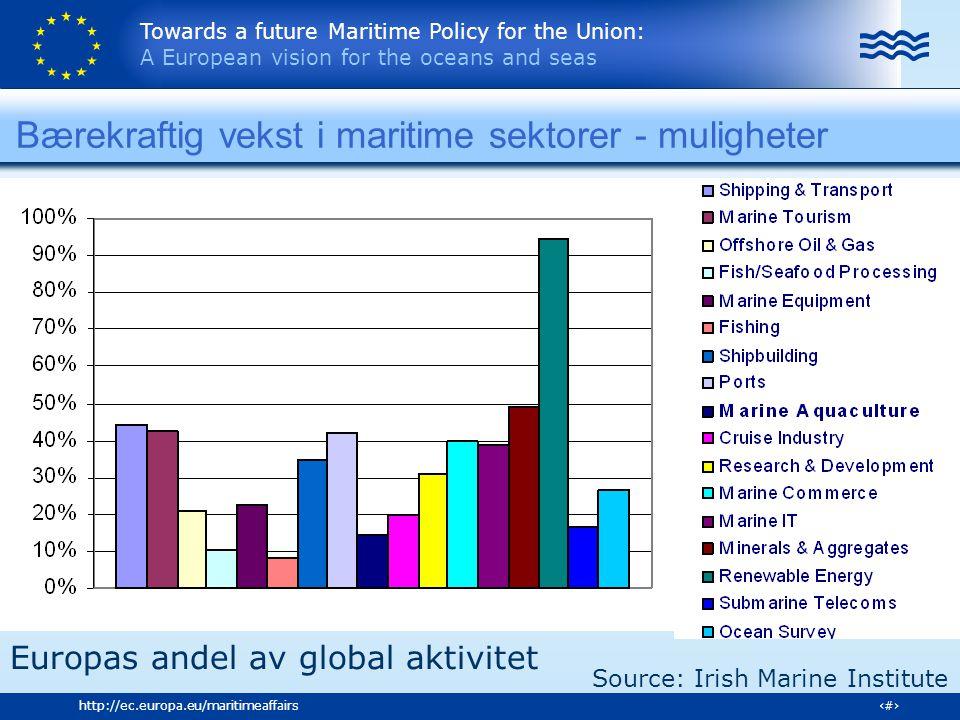 Towards a future Maritime Policy for the Union: A European vision for the oceans and seas 20http://ec.europa.eu/maritimeaffairs Implikasjoner for Norge – politikken er ikke lagt, den skal legges Invitert til deltakelse i prosjekter Invitert til innspill i prosjekter Kan møte et mer samstemt Europa Utfordrer EøS-avtalen, sektor vs.
