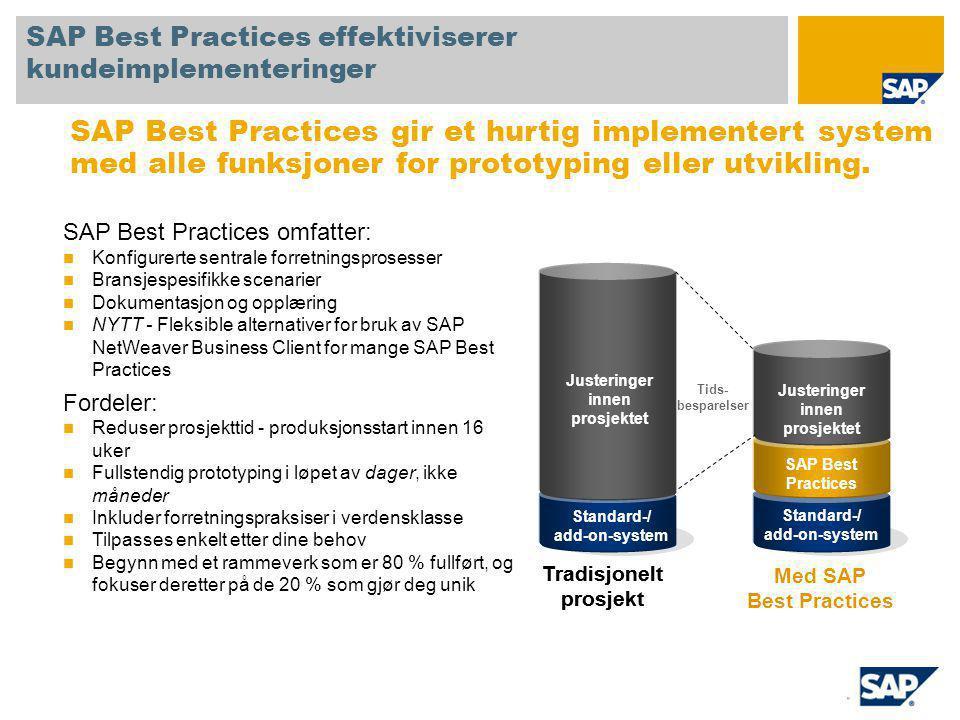 Standard-/ add-on-system SAP Best Practices Justeringer innen prosjektet SAP Best Practices effektiviserer kundeimplementeringer SAP Best Practices omfatter: Konfigurerte sentrale forretningsprosesser Bransjespesifikke scenarier Dokumentasjon og opplæring NYTT - Fleksible alternativer for bruk av SAP NetWeaver Business Client for mange SAP Best Practices Fordeler: Reduser prosjekttid - produksjonsstart innen 16 uker Fullstendig prototyping i løpet av dager, ikke måneder Inkluder forretningspraksiser i verdensklasse Tilpasses enkelt etter dine behov Begynn med et rammeverk som er 80 % fullført, og fokuser deretter på de 20 % som gjør deg unik SAP Best Practices gir et hurtig implementert system med alle funksjoner for prototyping eller utvikling.