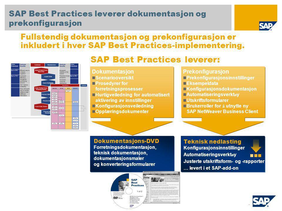 Dokumentasjon Scenariooversikt Prosedyrer for forretningsprosesser Hurtigveiledning for automatisert aktivering av innstillinger Konfigurasjonsveiledning Opplæringsdokumenter SAP Best Practices leverer dokumentasjon og prekonfigurasjon Dokumentasjons-DVD Forretningsdokumentasjon, teknisk dokumentasjon, dokumentasjonsmaler og konverteringsformularer SAP Best Practices leverer: Fullstendig dokumentasjon og prekonfigurasjon er inkludert i hver SAP Best Practices-implementering.