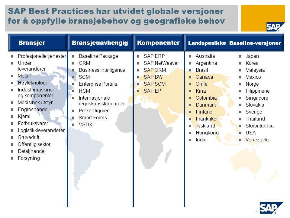 SAP ERP SAP NetWeaver SAP CRM SAP BW SAP SCM SAP EP SAP Best Practices har utvidet globale versjoner for å oppfylle bransjebehov og geografiske behov BransjerBransjeuavhengig Komponenter Landspesikke Baseline-versjoner Profesjonelle tjenester Under leverandører Metall Høyteknologi Industrimaskiner og komponenter Medisinsk utstyr Engroshandel Kjemi Forbruksvarer Logistikkleverandører Gruvedrift Offentlig sektor Detaljhandel Forsyning Baseline Package CRM Business Intelligence SCM Enterprise Portals HCM Internasjonale regnskapsstandarder Prekonfigurert Smart Forms VSDK Australia Argentina Brasil Canada Chile Kina Colombia Danmark Finland Frankrike Tyskland Hongkong India Japan Korea Malaysia Mexico Norge Filippinene Singapore Slovakia Sverige Thailand Storbritannia USA Venezuela