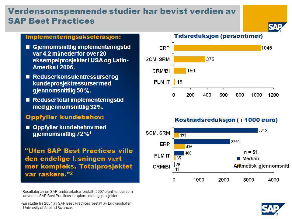 Bruk av SAP Best Practices i implementering involverer fem basistrinn 5.
