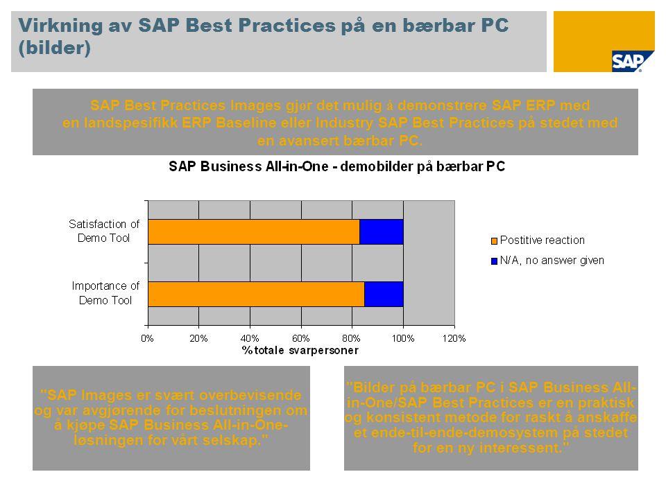 Virkning av SAP Best Practices på en bærbar PC (bilder) SAP Best Practices Images gj ø r det mulig å demonstrere SAP ERP med en landspesifikk ERP Base