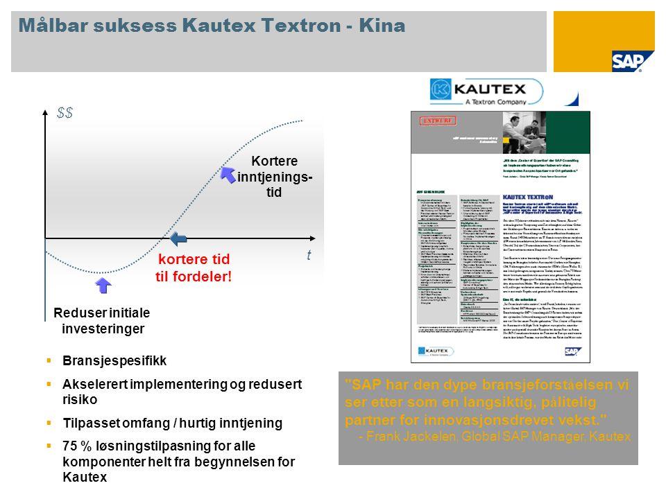 Målbar suksess Kautex Textron - Kina