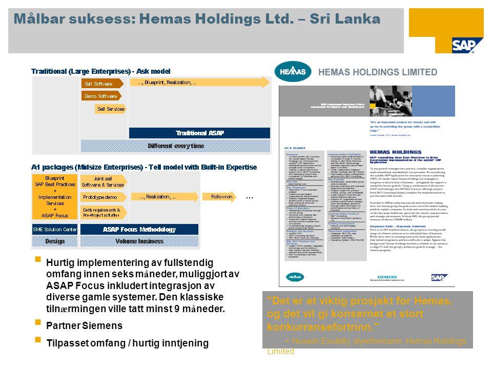 Målbar suksess: Hemas Holdings Ltd. – Sri Lanka