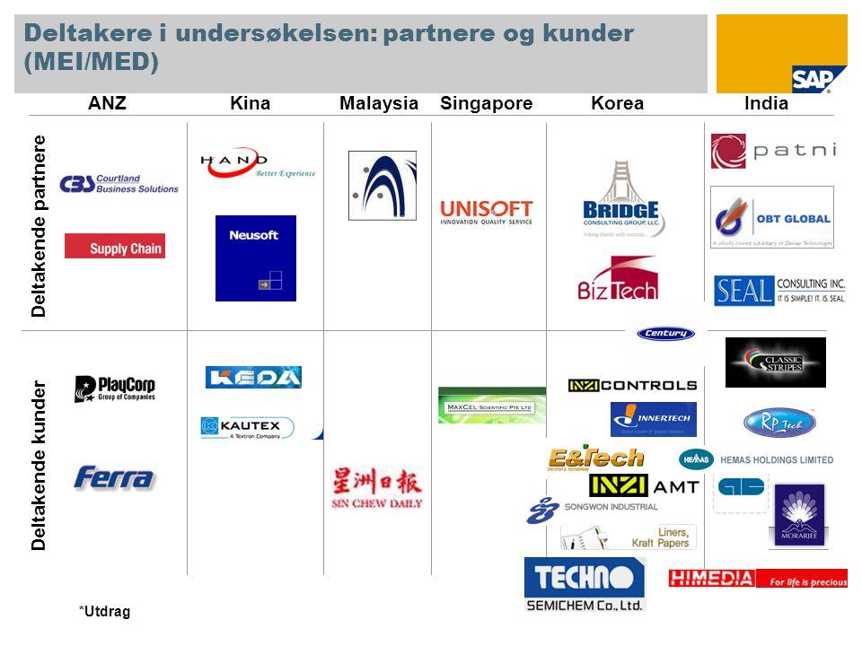 Deltakere i undersøkelsen: partnere og kunder (MEI/MED) ANZKinaMalaysiaSingaporeKoreaIndia Deltakende partnere Deltakende kunder *Utdrag