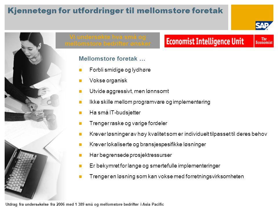 Rangering av suksessfaktorer for totalprosjektet 1.