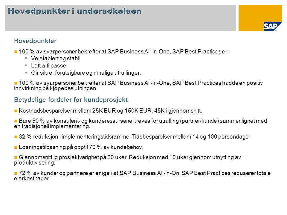 Hovedpunkter i undersøkelsen Hovedpunkter 100 % av svarpersoner bekrefter at SAP Business All-in-One, SAP Best Practices er:  Veletablert og stabil 
