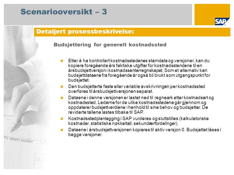 Prosessforløpsdiagram Budsjettering for generelt kostnadssted Kostnadsst edsleder Hendelse Kostnadscontroller Er dataene riktige.