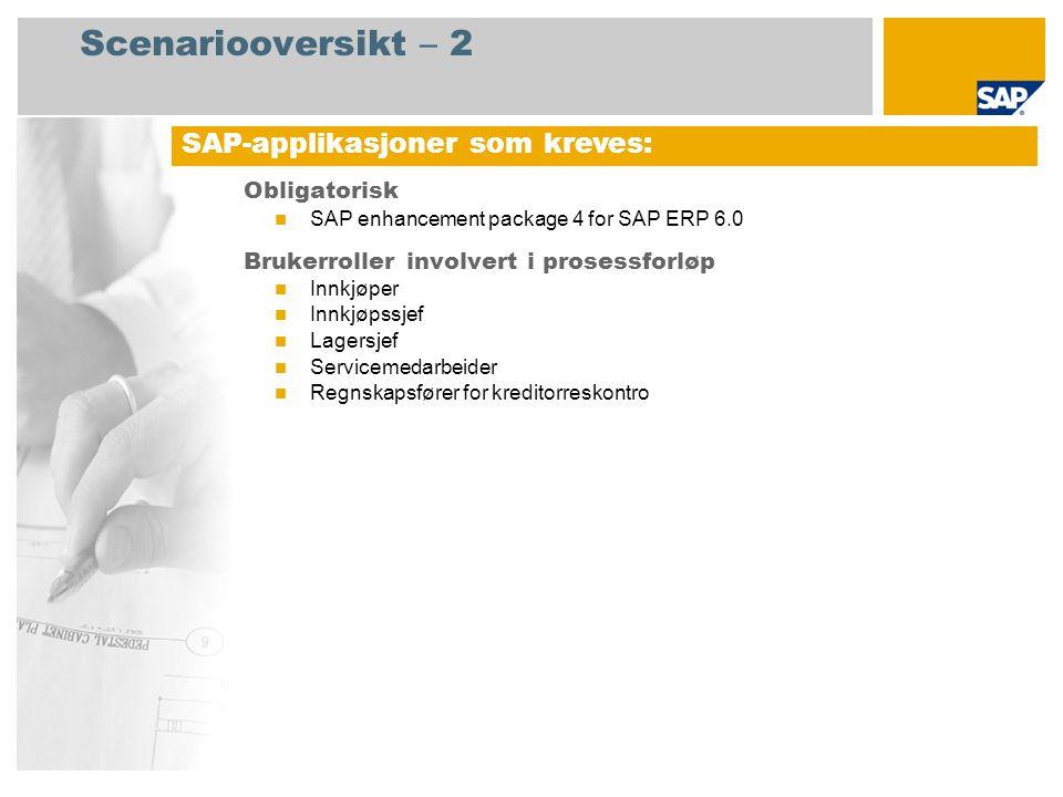 Scenariooversikt – 2 Obligatorisk SAP enhancement package 4 for SAP ERP 6.0 Brukerroller involvert i prosessforløp Innkjøper Innkjøpssjef Lagersjef Se