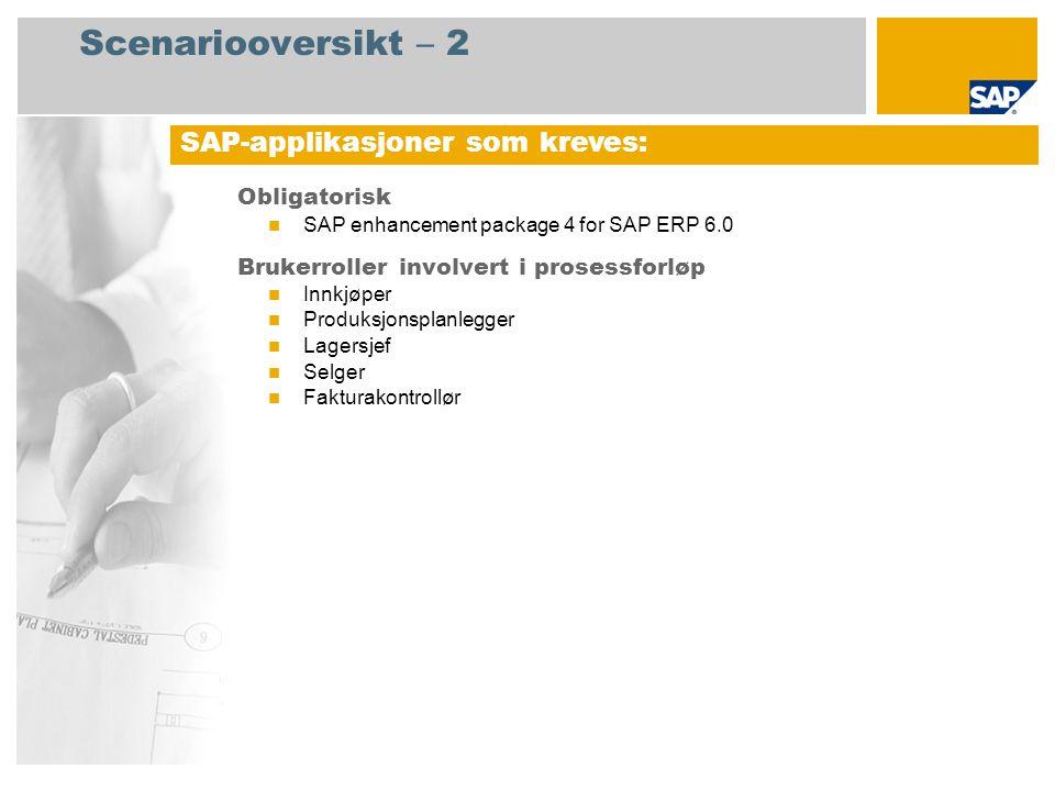 Scenariooversikt – 2 Obligatorisk SAP enhancement package 4 for SAP ERP 6.0 Brukerroller involvert i prosessforløp Innkjøper Produksjonsplanlegger Lag