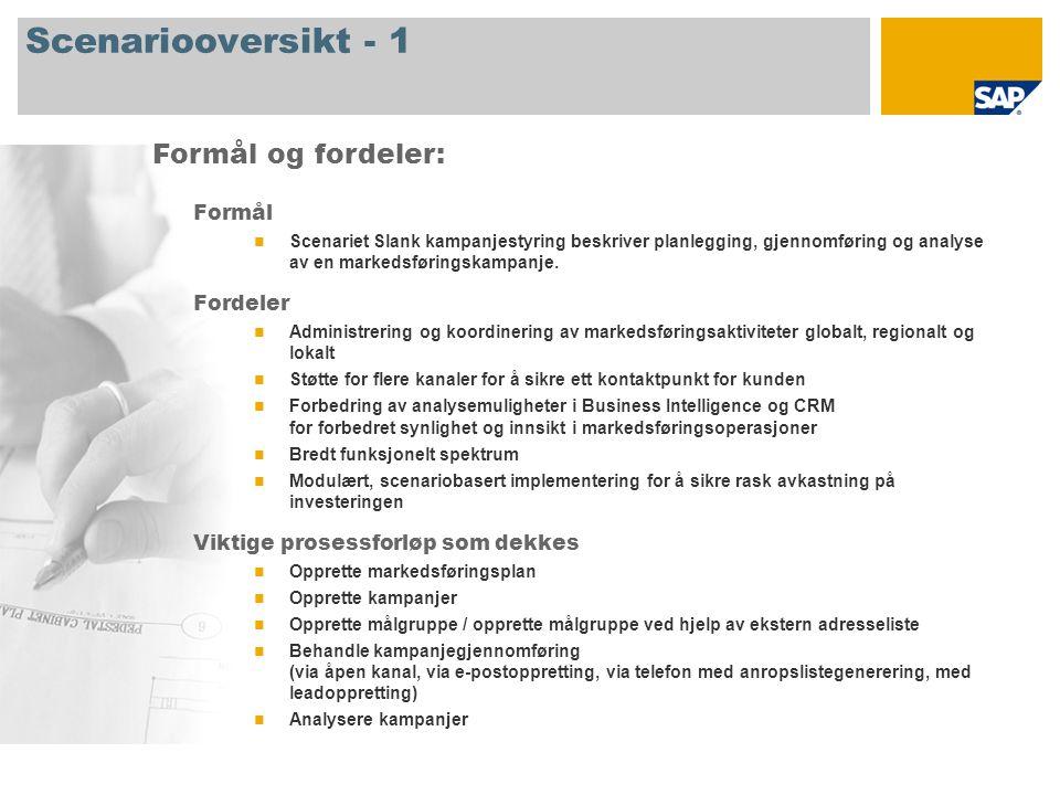 Scenariooversikt - 1 Formål Scenariet Slank kampanjestyring beskriver planlegging, gjennomføring og analyse av en markedsføringskampanje.