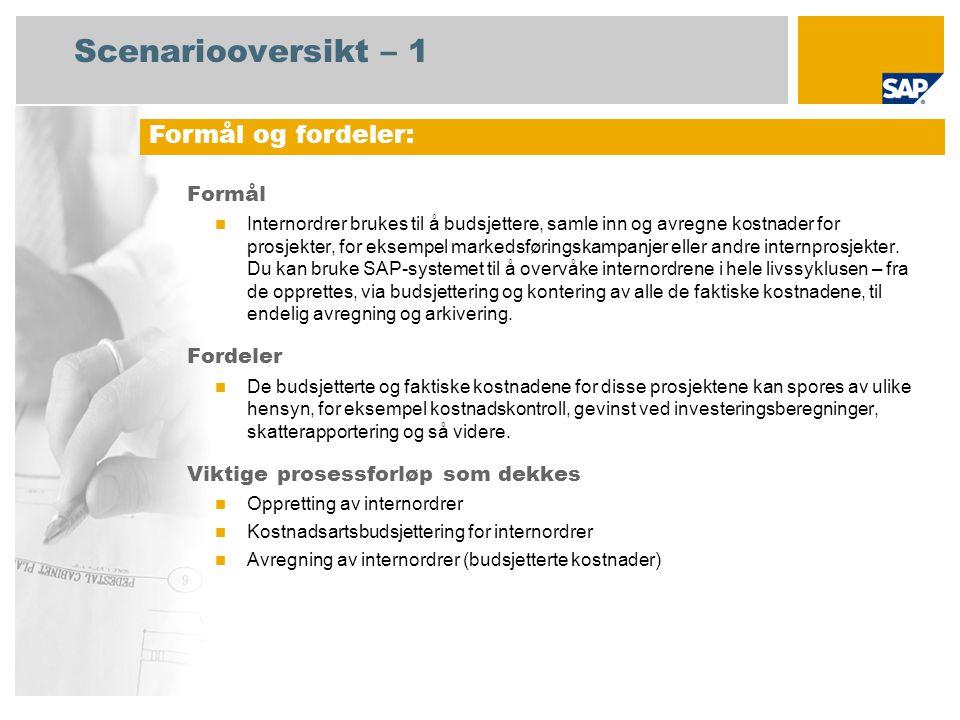 Scenariooversikt – 1 Formål Internordrer brukes til å budsjettere, samle inn og avregne kostnader for prosjekter, for eksempel markedsføringskampanjer eller andre internprosjekter.