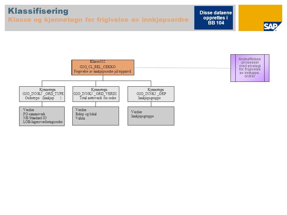 Klassifisering Klasse og kjennetegn for frigivelse av innkjøpsordre Klasse032 O2O_CL_REL_CEKKO Frigivelse av innkjøpsordre på toppnivå Kjennetegn O2O_