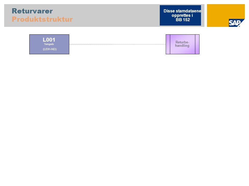 Ordreproduksjon med variantkonfigurasjon Produktstruktur F100 Ferdigvare MTO VC konfigurerbar (KMAT-PD) K-varekategori klasse-komponent 1 Klassekomponent 2 S25 Halvfabrikata, serieproduksjon (HALB-20-PD) R20 Råvarer (ROH-PD) S21 Halvfabrikata, serieproduksjon Initiale (HALB-20 PD)  (HALB-PD) R28 Råvarer, emballasjefolie (ROH-PD) R27 Råvarer, emballasjeeske (ROH-PD) F1000-M1 – Metall med normal plastfolie F1000-P1 – Plast med normal plastfolie F1000-P1 – Gylden med normal plastfolie F1000-G2 – Gylden med spesialemballasje CF Klasse: YB_CL_TYPE_COMP_1 (S2201, S2202, S2203) Klasse: YB_CL_TYPE_COMP_2 (S2301, S2302, S2303) VC-relasjoner: YB_PACKAGING_1 = NORMAL VC-relasjoner: YB_PACKAGING_2 = SPESIAL Ordreprodu ksjon med varianskonf igurasjon Serie- produksjon Disse dataene opprettes i BB 143 og 147 CF Konfigurerbar SC Leieproduksjon S2201 Halvfabrikata dummy alternativ kilde, plast (HALB-50-PD) R1801 Råmat., plast (ROH-PD) R1601 Råmat., plast (ROH-PD) R1701 Råmat., plast (ROH-PD) S2202 Halvfabrikata dummy alternativ kilde, metall (HALB-50-PD) R1802 Råmat., metall (ROH-PD) R1602 Råmat., metall (ROH-PD) R1702 Råmat., metall (ROH-PD) S2203 Halvfabrikata dummy alternativ kilde, gylden (HALB-50-PD) R1803 Råmat., gull (ROH-PD) R1603 Råmat., gull (ROH-PD) R1703 Råmat., gull (ROH-PD) MM- leieproduk- sjon Stamda taforbe d-ring i BB 149 lag 2 S2301 Halvfabrikata dummy alternativ kilde, plast (HALB-50-PD) R1401 Råmat., plast (ROH-PD) R1301 Råmat., plast (ROH-PD) SC S2302 Halvfabrikata dummy alternativ kilde, metall (HALB-50-PD) R1402 Råmat., plast (ROH-PD) R1302 Råmat., plast (ROH-PD) SC S2303 Halvfabrikata dummy alternativ kilde, gylden (HALB-50-PD) R1403 Råmat., gull (ROH-PD) R1303 Råmat., gull (ROH-PD) SC Stamd atafor bed- ring i BB 138 lag 2