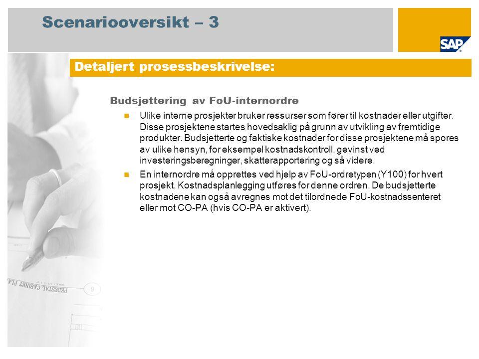 Prosessforløpsdiagram Budsjettering av FoU-internordre FoU-budsjettering Hendelse Er dataene riktige.