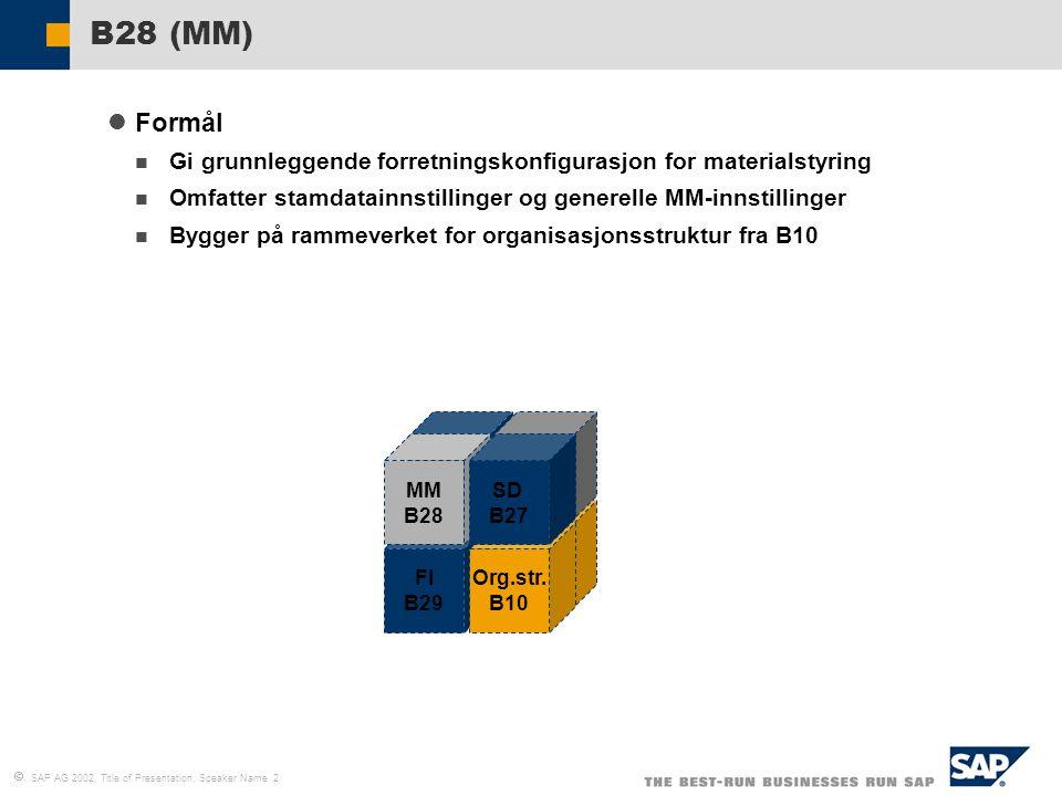  SAP AG 2002, Title of Presentation, Speaker Name 3 Innhold Installasjonsrolle  /INSNO1/B28NO_01I (Norge)  /INSNO1/B28DK_01I (Danmark)  /INSNO1/B28FI_01I (Finland)  /INSNO1/B28SV_01I (Sverige) BC-sett (forretningskonfigurasjonssett) for stamdatainnstillinger og generelle MM-innstillinger CATT-prosesser for oppretting av flere typer stamdata, for eksempel materialstamdata, leverandørstamdata og utdatabetingelsesposter Installasjonsveiledning for automatisk installasjon (foretrukket metode) Konfigurasjonsveiledning for manuell installasjon Hoveddokument som definerer alle komponenter som hører til Building Block B28 (MM)