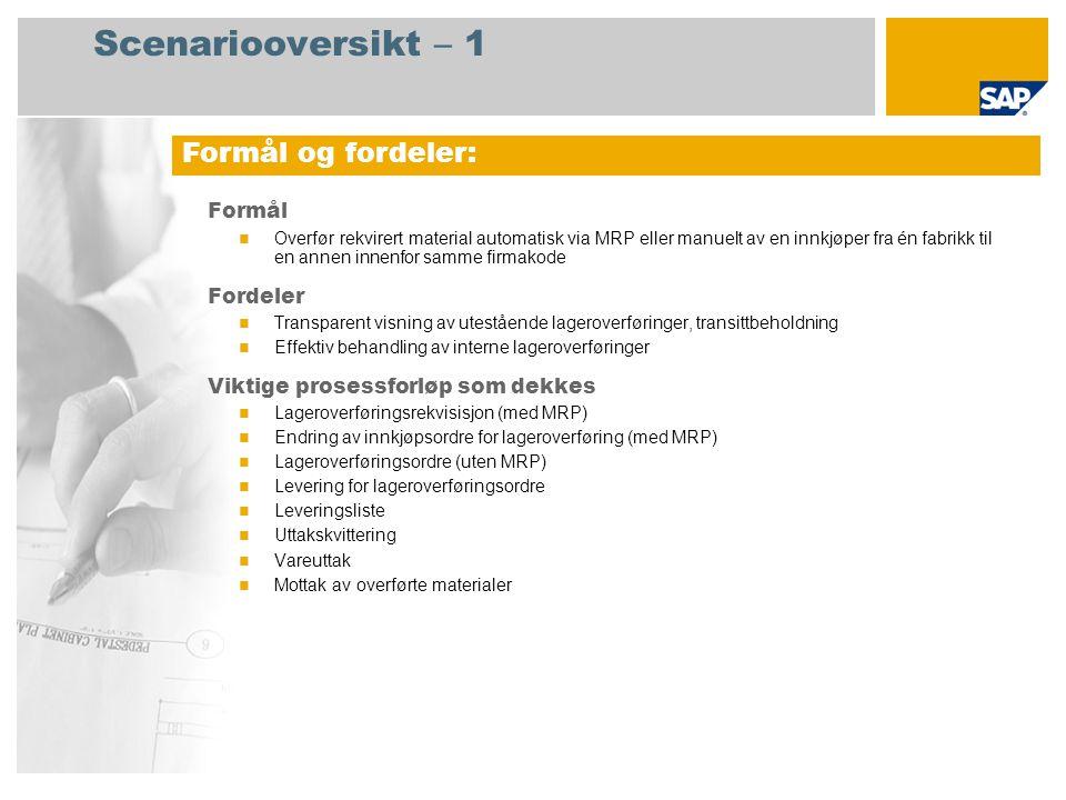Scenariooversikt – 1 Formål Overfør rekvirert material automatisk via MRP eller manuelt av en innkjøper fra én fabrikk til en annen innenfor samme fir