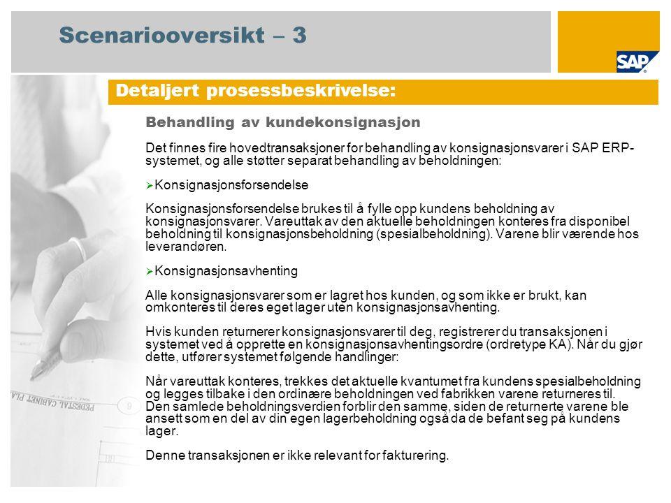 Scenariooversikt – 3 Behandling av kundekonsignasjon Det finnes fire hovedtransaksjoner for behandling av konsignasjonsvarer i SAP ERP- systemet, og a