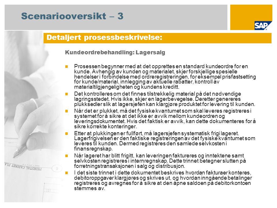 Scenariooversikt – 3 Kundeordrebehandling: Lagersalg Prosessen begynner med at det opprettes en standard kundeordre for en kunde.