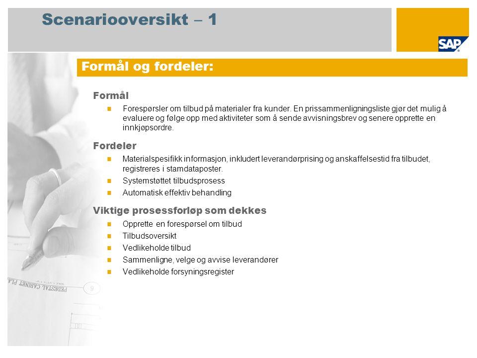 Scenariooversikt – 1 Formål Forespørsler om tilbud på materialer fra kunder.