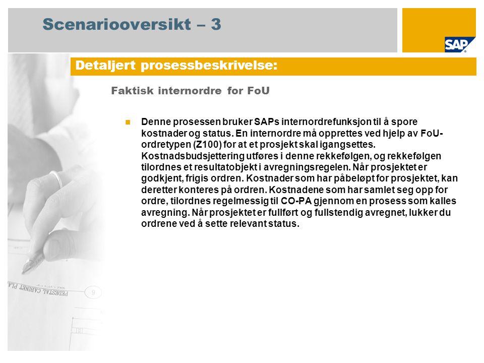 Scenariooversikt – 3 Faktisk internordre for FoU Denne prosessen bruker SAPs internordrefunksjon til å spore kostnader og status.