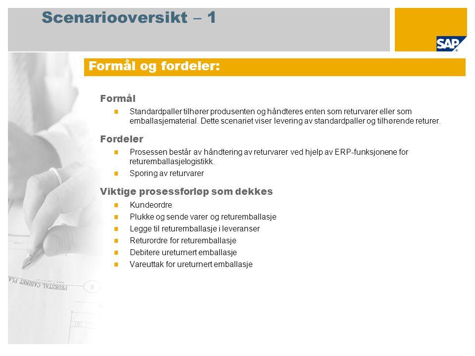 Scenariooversikt – 2 Obligatorisk SAP enhancement package 4 for SAP ERP 6.0 Brukerroller involvert i prosessforløp Salgsadministrasjon Innkjøper Lagersjef Salgsfakturering Debitorreskontro SAP-applikasjoner som kreves: