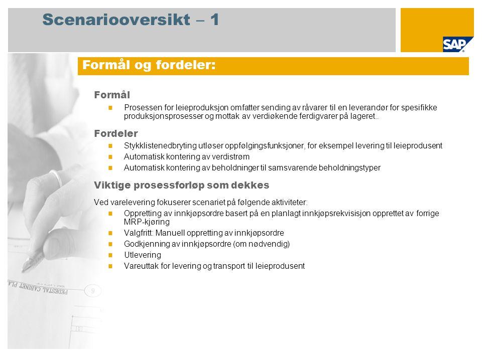 Scenariooversikt – 1 Formål Prosessen for leieproduksjon omfatter sending av råvarer til en leverandør for spesifikke produksjonsprosesser og mottak a