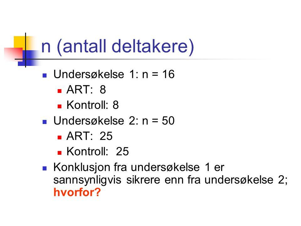 n (antall deltakere) Undersøkelse 1: n = 16 ART: 8 Kontroll: 8 Undersøkelse 2: n = 50 ART: 25 Kontroll: 25 Konklusjon fra undersøkelse 1 er sannsynlig
