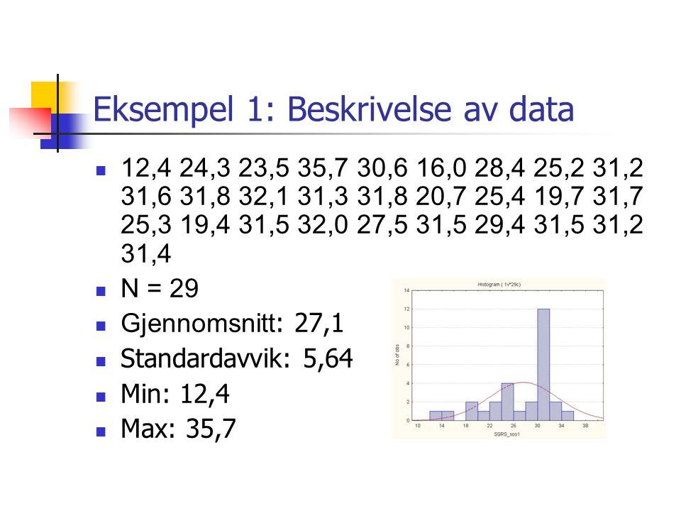 Eksempel 1: Beskrivelse av data 12,4 24,3 23,5 35,7 30,6 16,0 28,4 25,2 31,2 31,6 31,8 32,1 31,3 31,8 20,7 25,4 19,7 31,7 25,3 19,4 31,5 32,0 27,5 31,