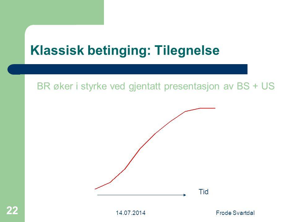 14.07.2014Frode Svartdal 22 Klassisk betinging: Tilegnelse BR øker i styrke ved gjentatt presentasjon av BS + US Tid