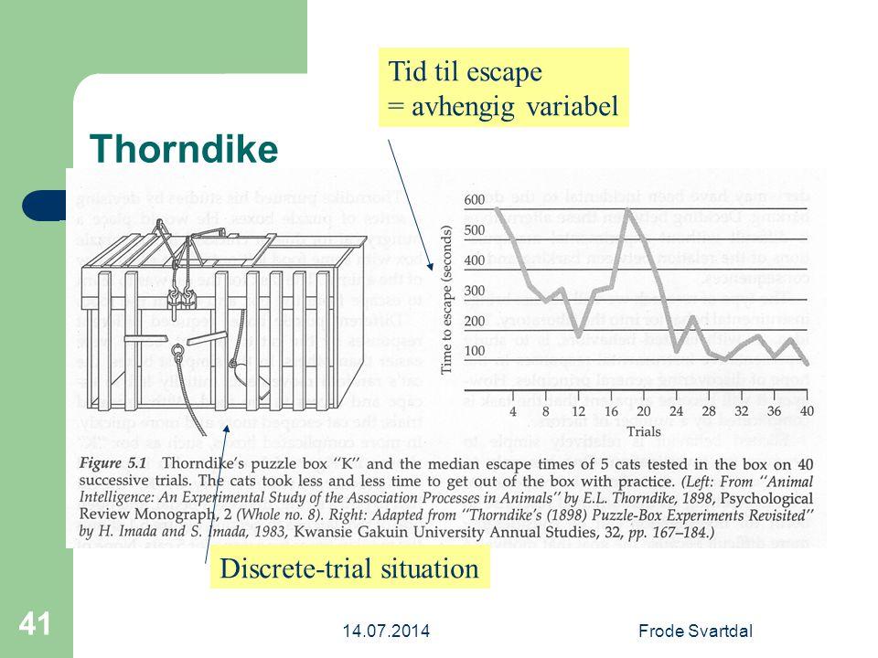 14.07.2014Frode Svartdal 41 Thorndike Tid til escape = avhengig variabel Discrete-trial situation