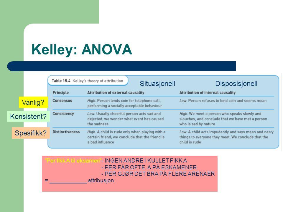 Kelley To teorier: – ANOVA-modellen (1967) – Kausale skjemaer (1973) Kritikk av ANOVA-modellen Ny teori om hvordan attribusjon foregår Discounting Augmenting