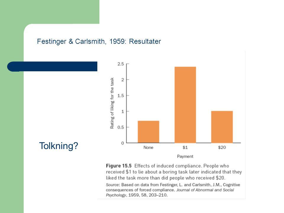 Festinger & Carlsmith, 1959 $1: Kjedelig oppgave + lav betaling = dissonans; noe bør endres for å redusere dissonans.