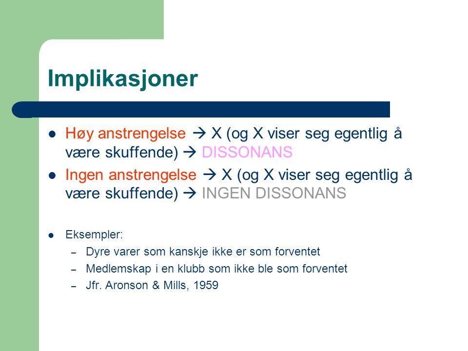 Implikasjoner Høy anstrengelse  X (og X viser seg egentlig å være skuffende)  DISSONANS Ingen anstrengelse  X (og X viser seg egentlig å være skuff