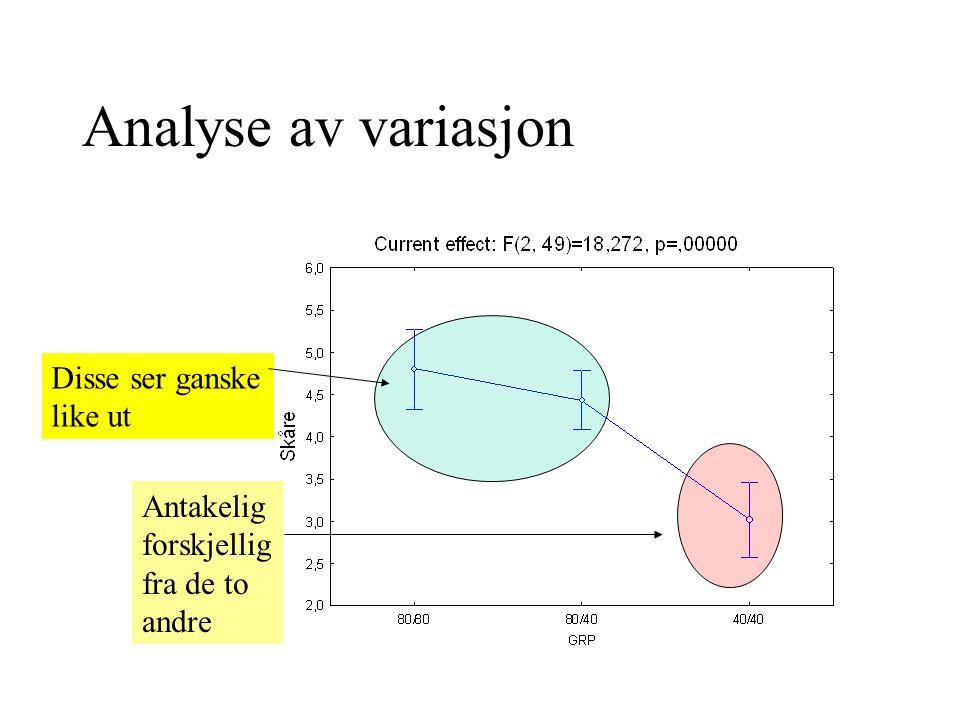 Analyse av variasjon Disse ser ganske like ut Antakelig forskjellig fra de to andre