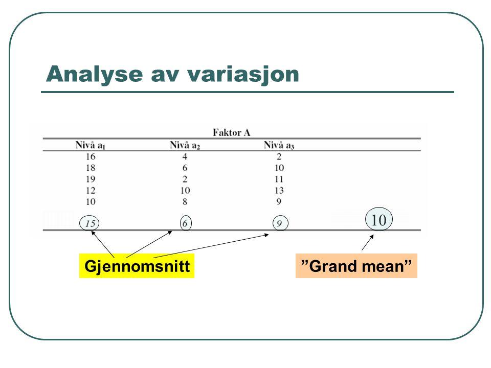 Analyse av variasjon Grand mean 10 Per Per, total variasjon: 16 – 10 = 6 Per, systematisk variasjon: 15 – 10 = 5 Per, feilvariasjon: 16 – 15 = 1 Total variasjon = systematisk + feil