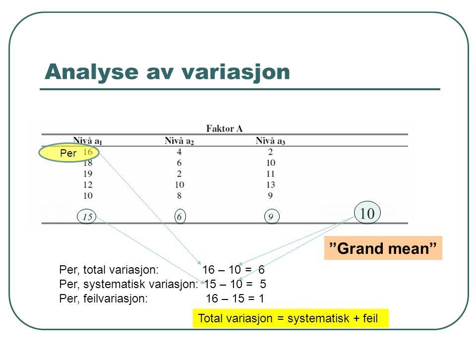 Analyse av variasjon Faktisk skåre – grand mean Innen gruppene Mellom gruppene Gjennomsnitt i gruppen - grand mean Merk: Total variasjon = systematisk (mellom) + feil (innen) For første deltaker er dette 6 (total) = 5 (systematisk) + 1 (feil)