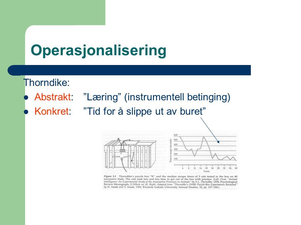 """Operasjonalisering Thorndike: Abstrakt:""""Læring"""" (instrumentell betinging) Konkret:""""Tid for å slippe ut av buret"""""""