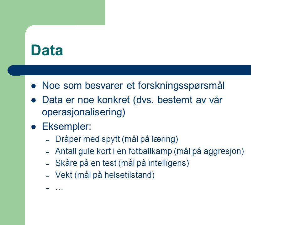 Data Noe som besvarer et forskningsspørsmål Data er noe konkret (dvs. bestemt av vår operasjonalisering) Eksempler: – Dråper med spytt (mål på læring)