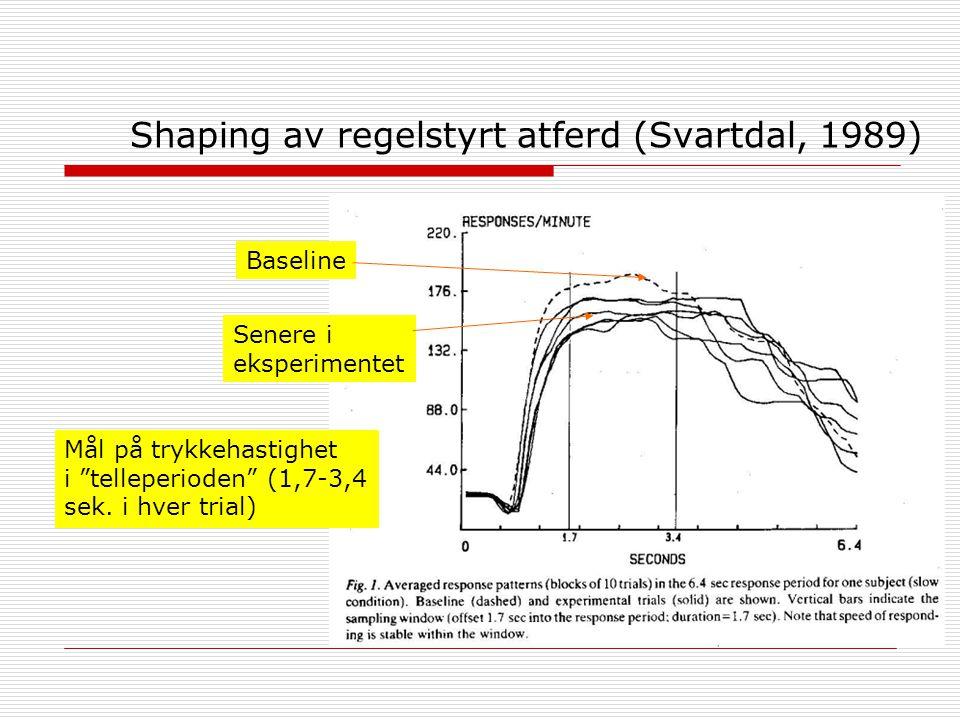 """Shaping av regelstyrt atferd (Svartdal, 1989) Senere i eksperimentet Baseline Mål på trykkehastighet i """"telleperioden"""" (1,7-3,4 sek. i hver trial)"""
